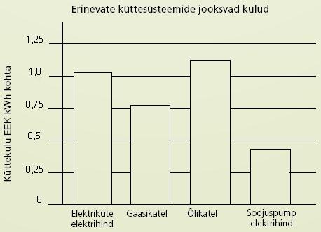ohk_vesi_vordlus_uus