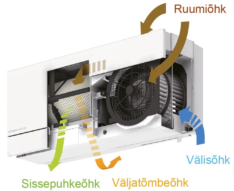 Ventilatsiooniseadme VL100 läbilõige